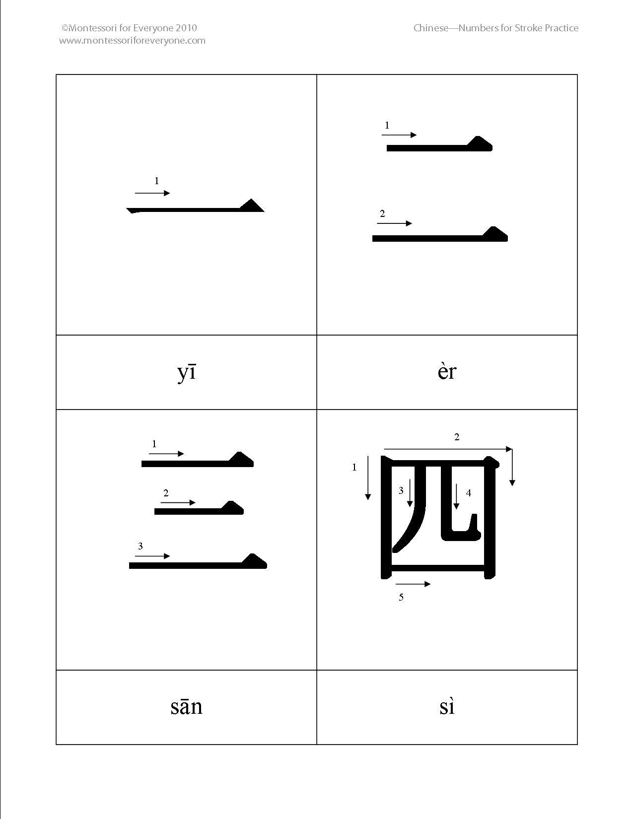 hindi alphabet practice worksheet. Black Bedroom Furniture Sets. Home Design Ideas